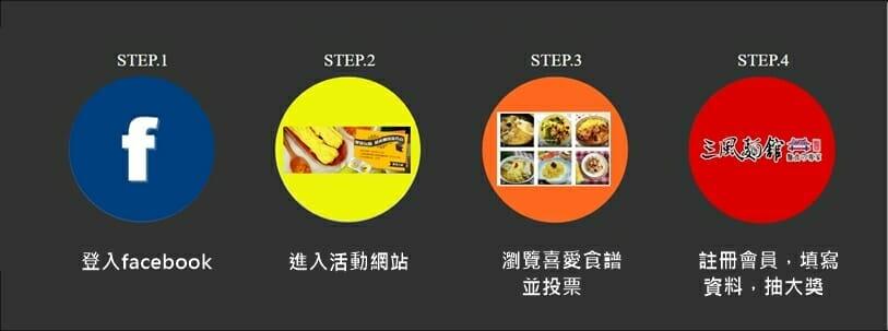 【食譜募集-網友人氣票選】健康玩味 薑黃麵線新煮意 - 4